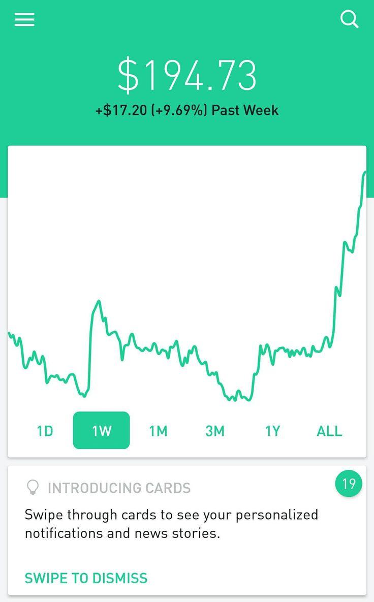 Robinhood app portfolio graph Investing, Stock market