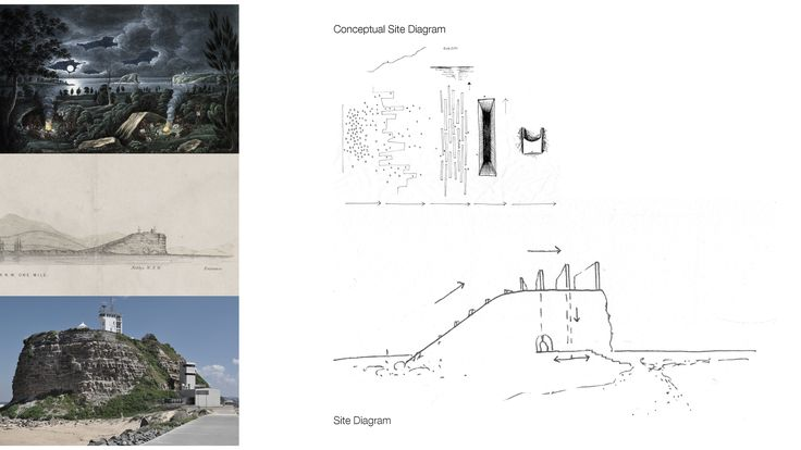 Site Diagramming // Developed Design - Final Year Project #PoppyBevan