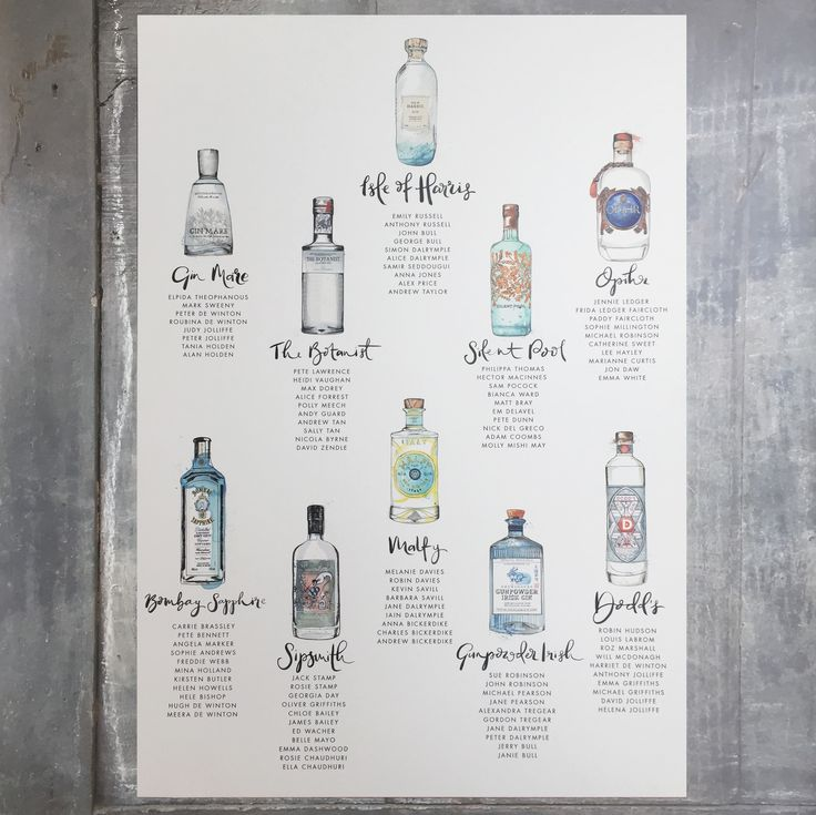 Hand painted gin bottle Wedding table plan by de Winton Paper co. To commission your own bespoke plan, just click on the link and send me a message.