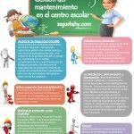 La+gestión+del+mantenimiento:+clave+para+la+seguridad+escolar