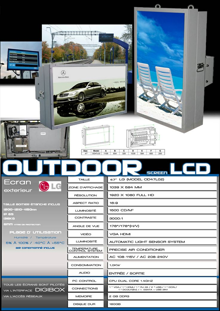Le nouveau OUTDOOR ScreenBox