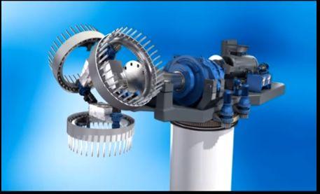 Bosch Rexroth Wind Turbine Technology
