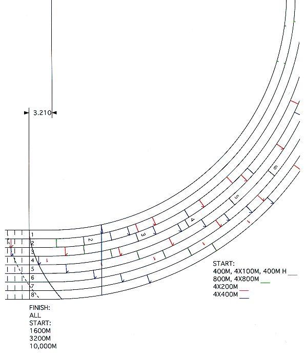 33 best running tracks images on pinterest track field. Black Bedroom Furniture Sets. Home Design Ideas