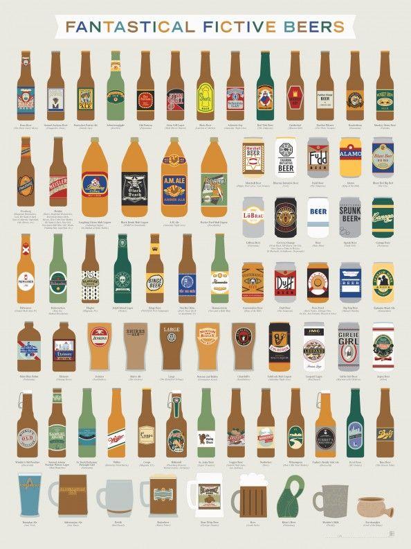 Fantastical Fictive Beer Infographic