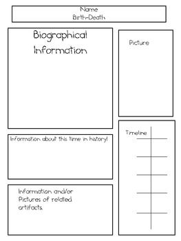 Biography Board Poster Layout For Famous People Or