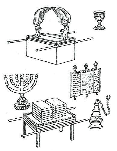 Exodus 25 ev.: De tabernakel. Attributen tempel/tabernakel