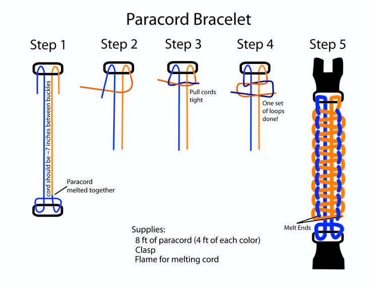 17 best images about paracord tools and guides on
