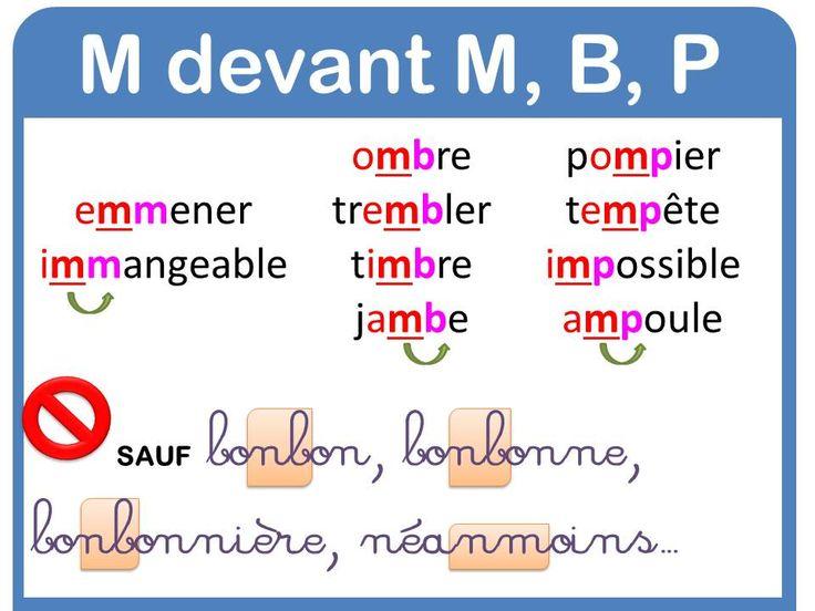 affichages français - (page 2) - la Fouine en clis orthographe : m b p