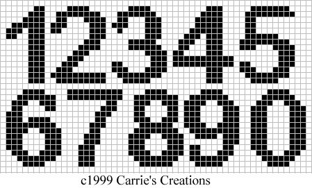 cross stitch pattern for numbers