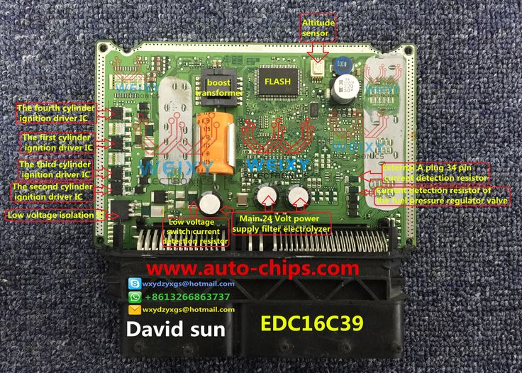 The Inner Board Functional Diagram For Edc16c39 To