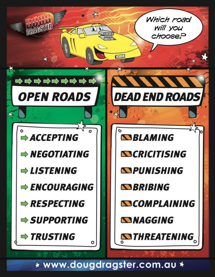 Choice Theory - Communication using the Open Roads or Dead End Roads