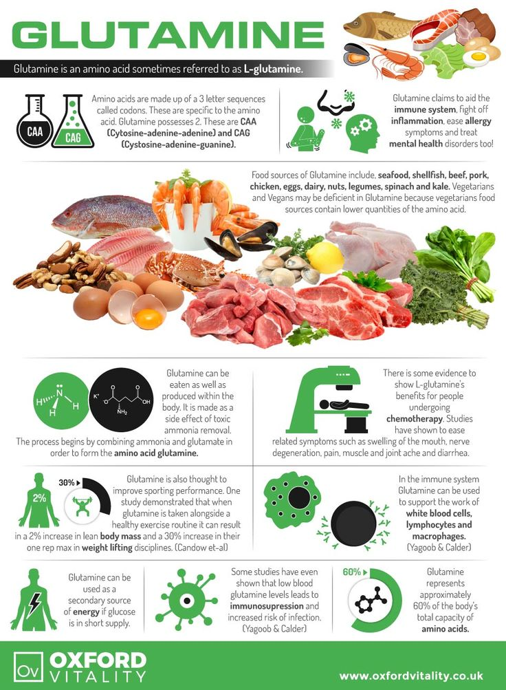 Natural Food Sources Of Curcumin