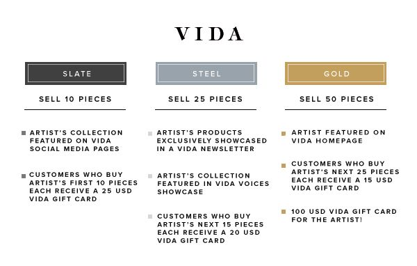 Voices – VIDA