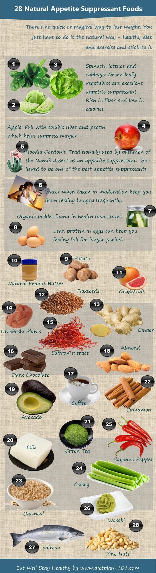 Best 28 Natural Appetite Suppressant Food List | Diet Plan 101