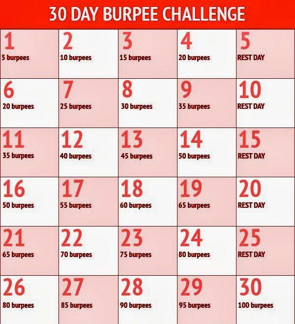 Monthly burpee challenge