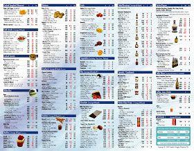 Food Calorie Table Food Calorie Chart Food Calories List Calorie Chart