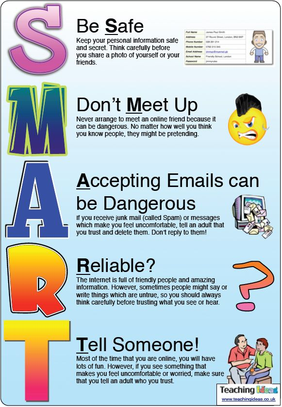 SMART: Safe, don't Meet, Accepting is dangerous, Reliable, Tell. Steps to be safe on the internet.