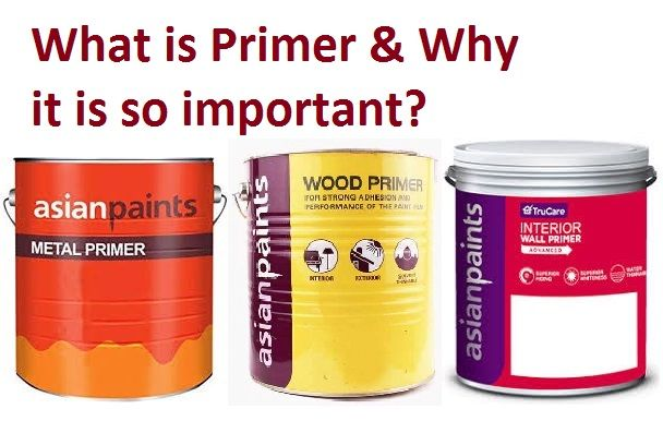 What Is Primer And Why It Is So Important Primer Metal Primer Wall Primer