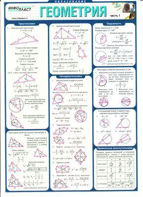Правила по математике для начальной школы в картинках