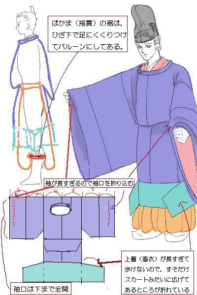 1 直衣(のうし)