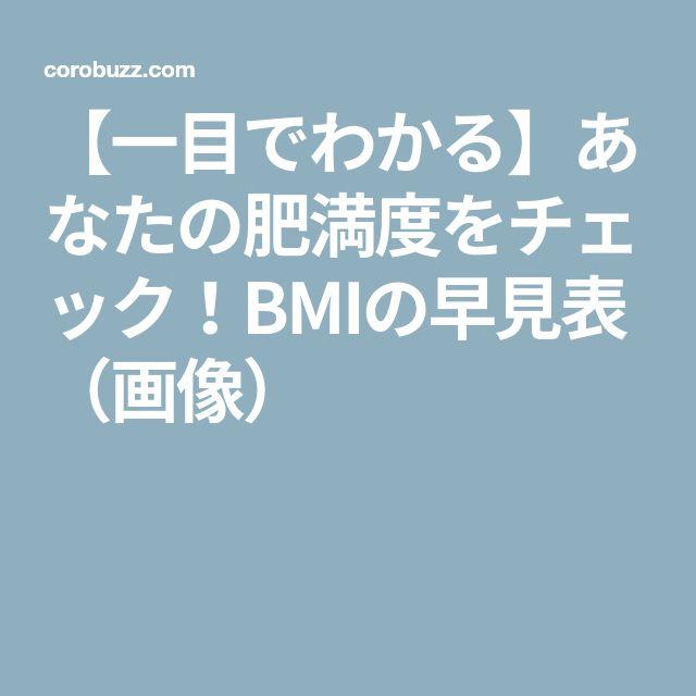 【一目でわかる】あなたの肥満度をチェック!BMIの早見表(画像)