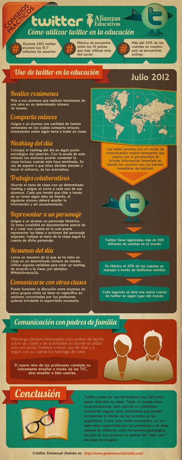 Cómo Utilizar Twitter en la Educación #infografia (repinned by @ricardollera)