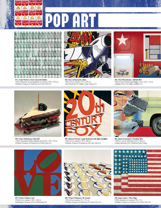 the history of the pop art movement Explore the history of pop art from its early roots in 1940s collage by british artists collins dictionary describes pop art as: 'a movement in modern art that.