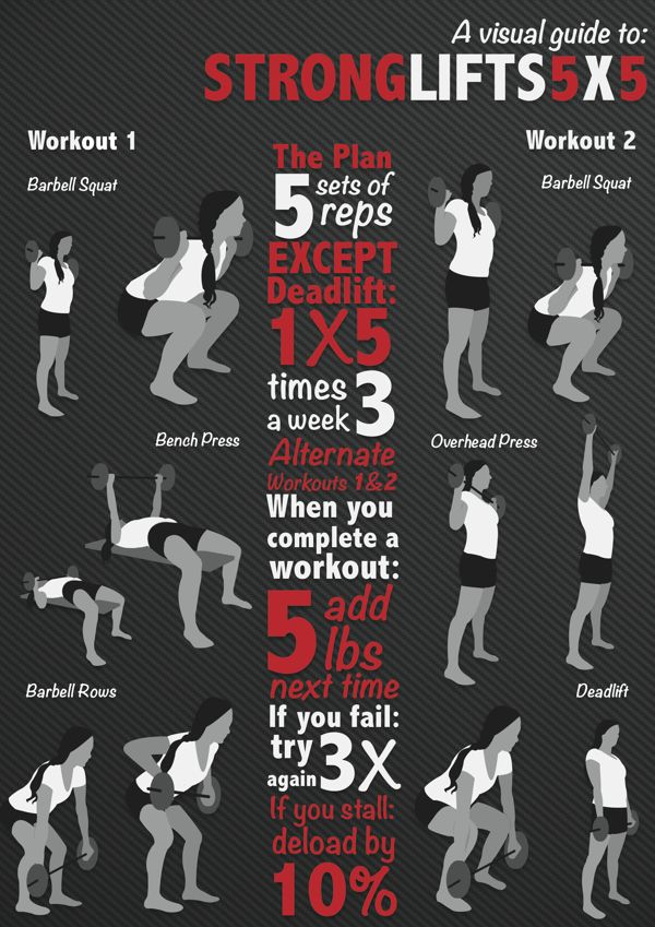 My personal favorite is free weight training.   Use Compound Lifts 5x5 is a popular beginner weight-training method. This poster quickly synthesizes all the basic information about the program into one picture.  Use light build up to 3-4 set of the heavier weight use on each.