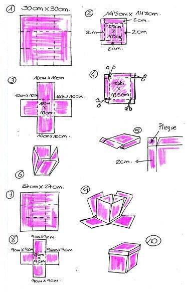 DIY Gifts Box-Basteln # Geschenke #boxen #diy #diygift