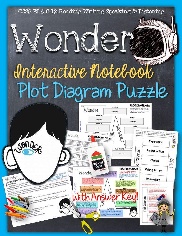 Wonder, by R.J. Palacio Interactive Notebook Plot Diagram Puzzle ($)