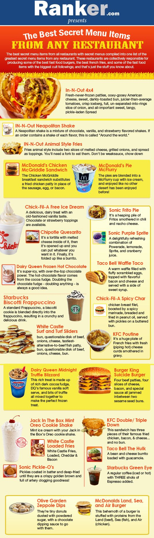 The Best Secret Menu Items From Any Restaurant (Infographic) | The Ranker.com Blog