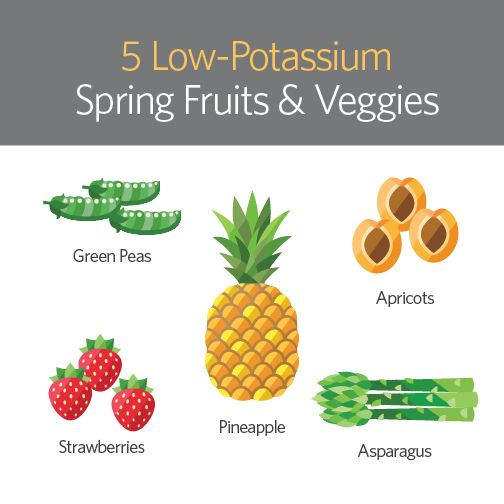 fruits high in potassium simple fresh fruit salad recipe healthy