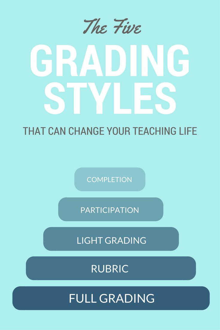 Learn the five styles of grading to help you strategize your time and effort in your teaching. Find out what this teacher learned after 30 years of grading papers!