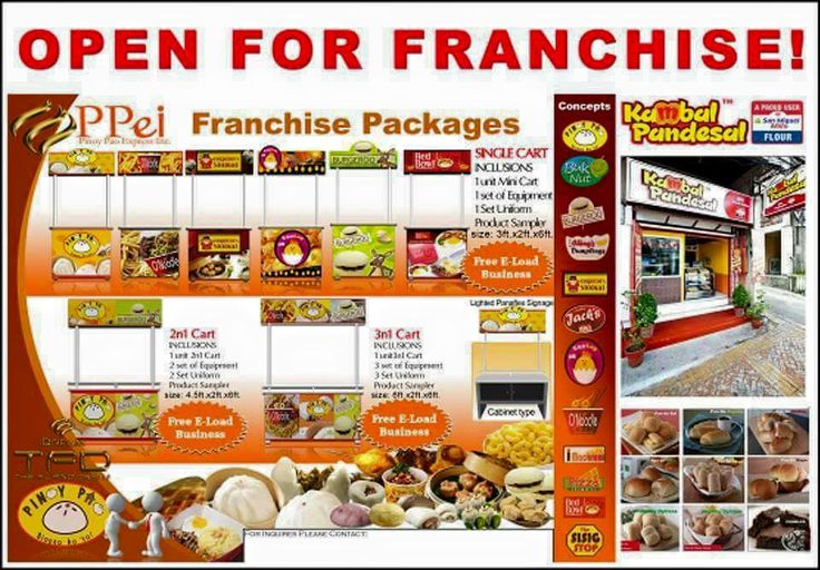 Food Cart Franchise In Partnership with San Miguel Corporaton // Add me on facebook: https://www.facebook.com/mimimendoza000 Contact Me at 0915-486-1272 0925-586-1272