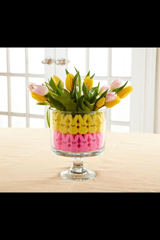 Trifle Bowl Decorating Ideas