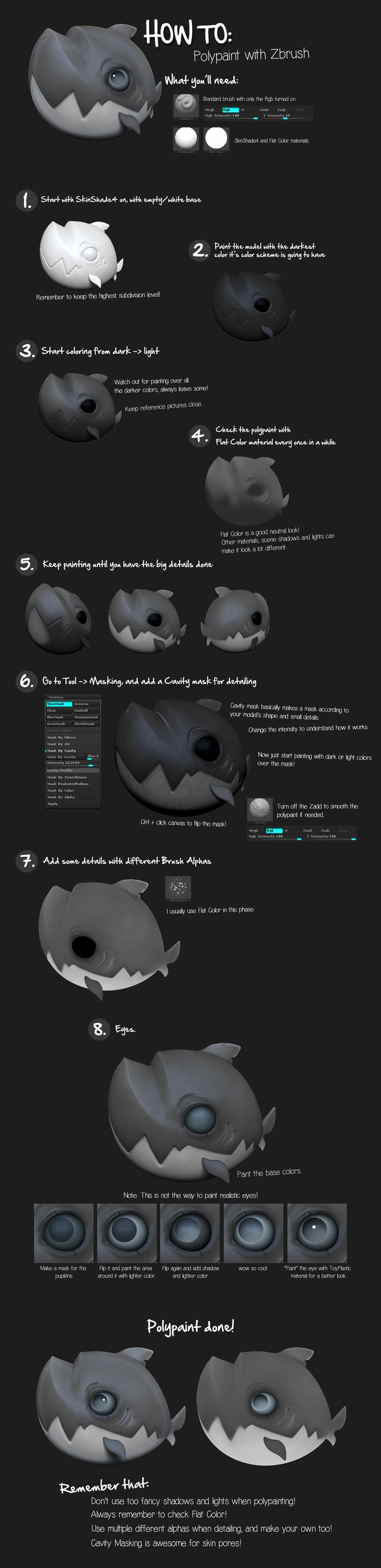 How to: Polypaint with ZBrush by K4ll0.deviantart.com on @deviantART