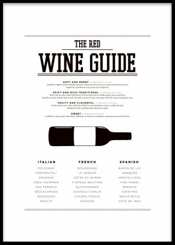 Red wine guide poster...
