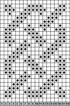 Resultado de imagen para strikket rosemønster