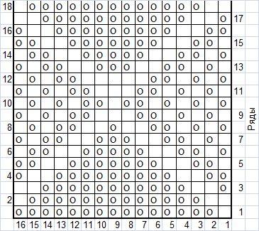 Схема узора №101
