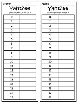 Free Yahtzee Math Games- play with multiplication.  One factor stays the same the whole time and you roll the dice for what to multiply it by each time.