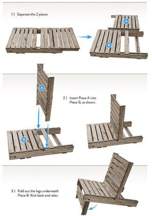 good structural drawing of a pallet chair