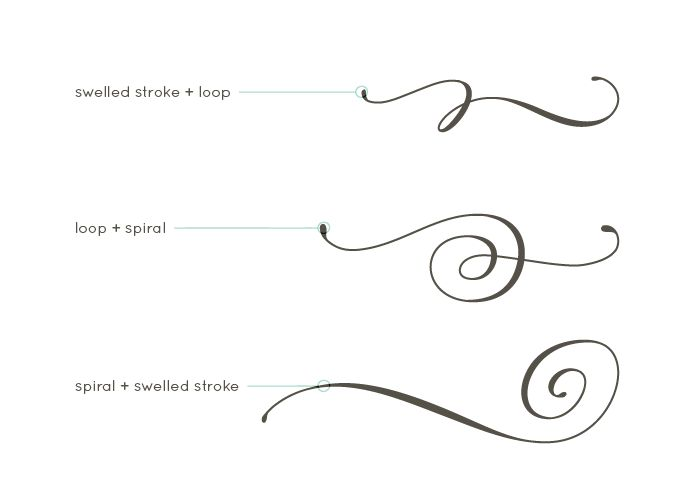 Best swirls images on pinterest