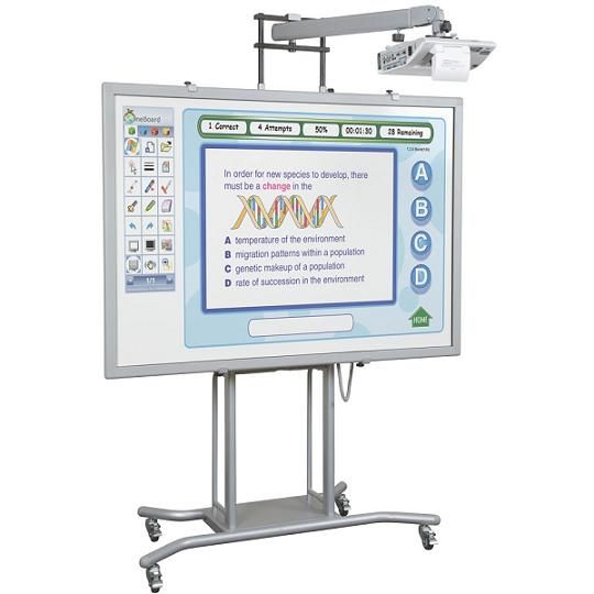Balt Iteach2 Mobile Electric Interactive Whiteboard Stand