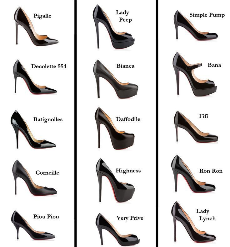 louboutin style guide - a girl can dream right?