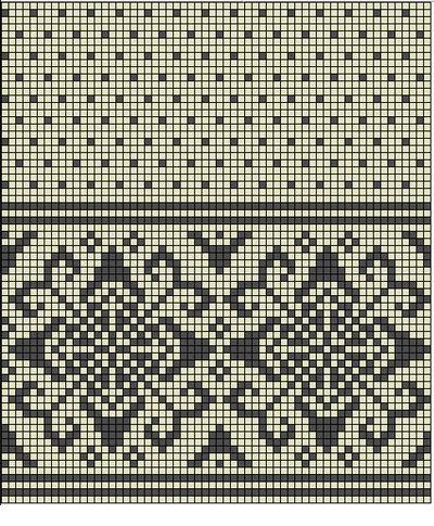 Garnbunten - En blogg om strikk og håndarbeid.