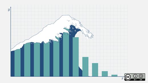 8 tools for visualizing data with open source | Opensource.com