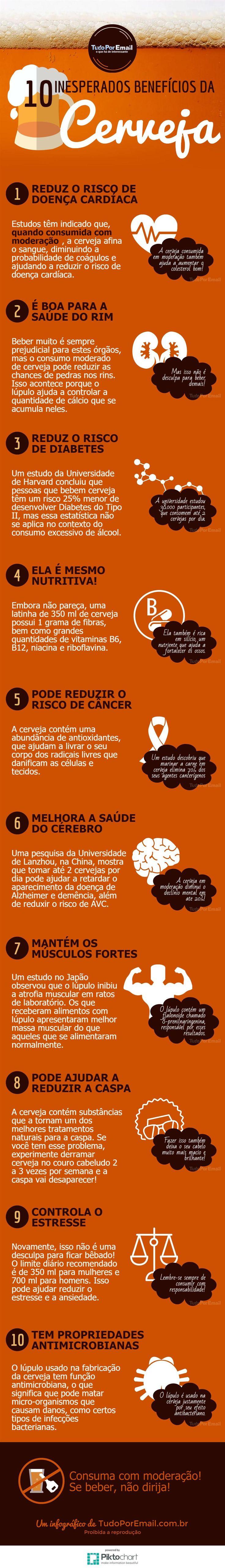 Os Benefícios da Cerveja Para a Saúde | Saúde - TudoPorEmail