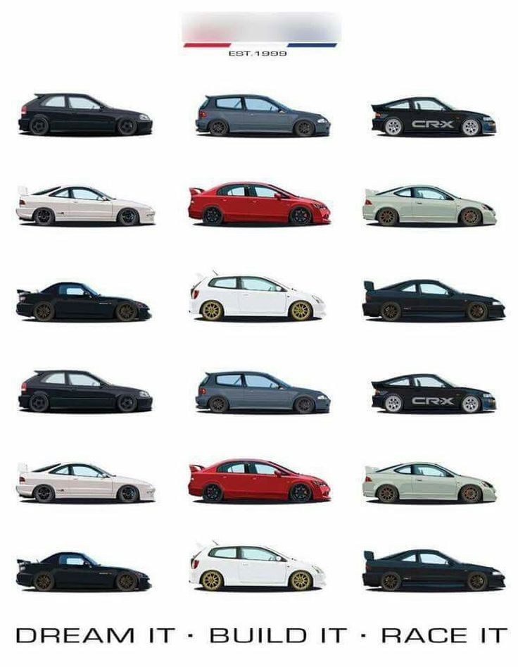 Image Result For Honda Civic Coupe Jdm New Honda Release