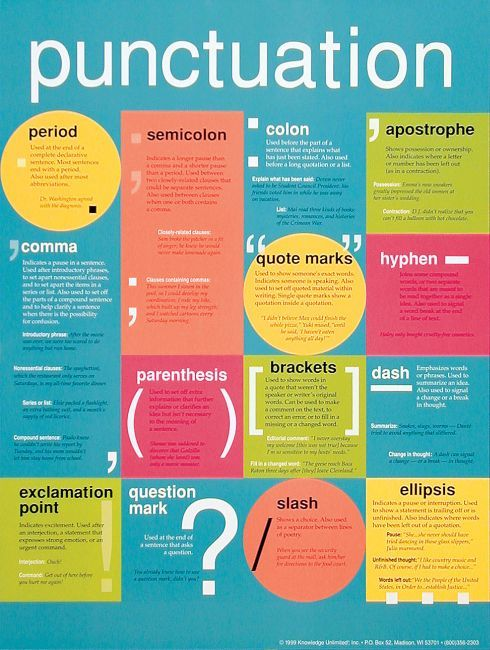 Google Image Result for http://danienglish.com.br/wp-content/uploads/2012/07/Punctuation1.jpg