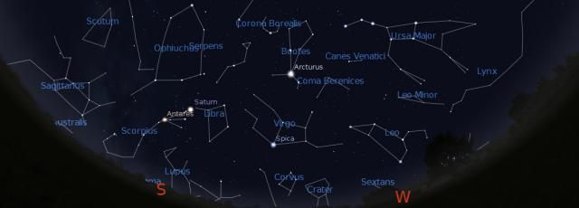 10 Tricks to Using a Star Chart: Get Out there and Use Your Star Chart!